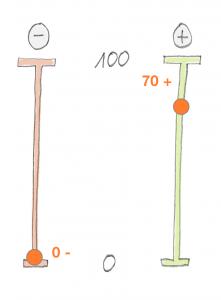 Affektbilanz_0-70+