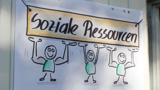 ZRM-Grundkurs Flipchart soziale Ressourcen