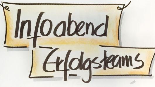 Infoabend Erfolgsteam-Workshop Barbara Sher Düsseldorf